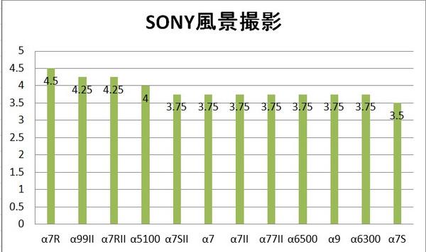 Sony2017_3
