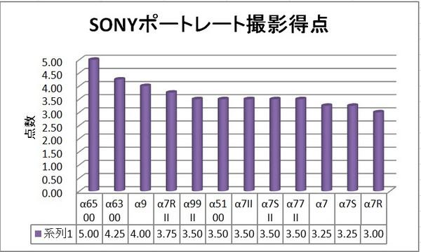 Sony2017_4