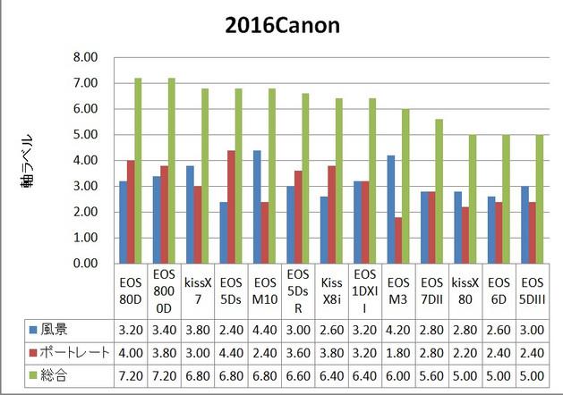 2016canon_4