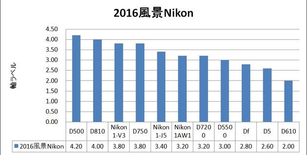 2016nikon_2