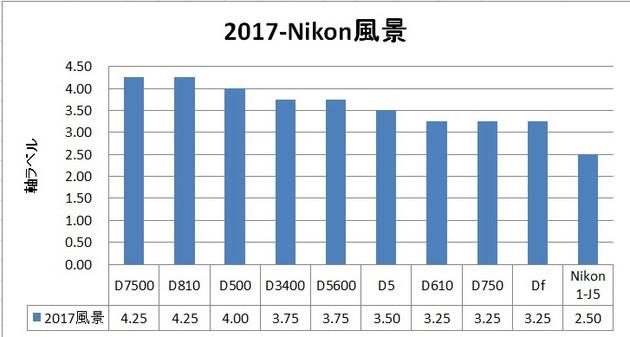 2017nikon_2