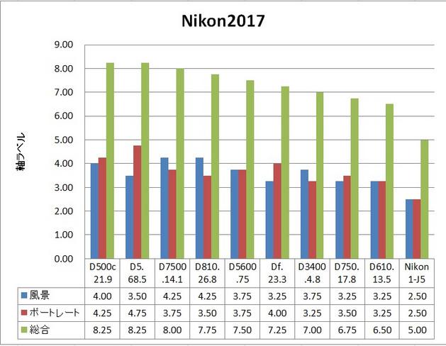 2017nikon_3