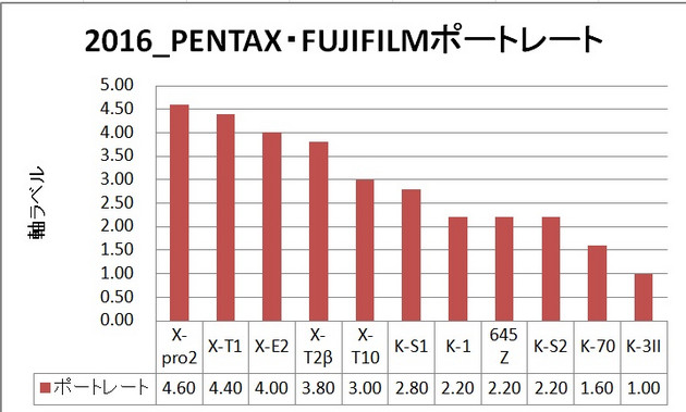 2016pentaxfujifilm_2