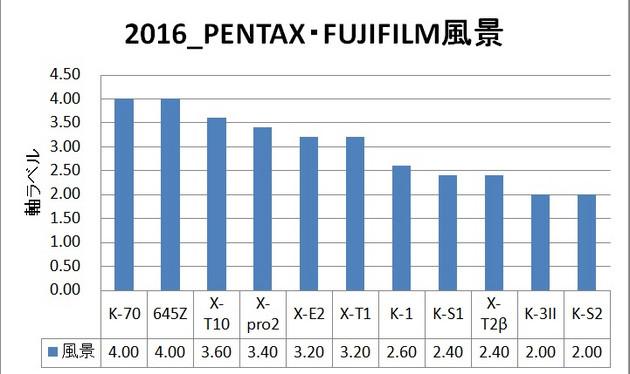 2016pentaxfujifilm_3