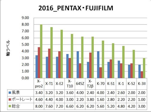 2016pentaxfujifilm_4