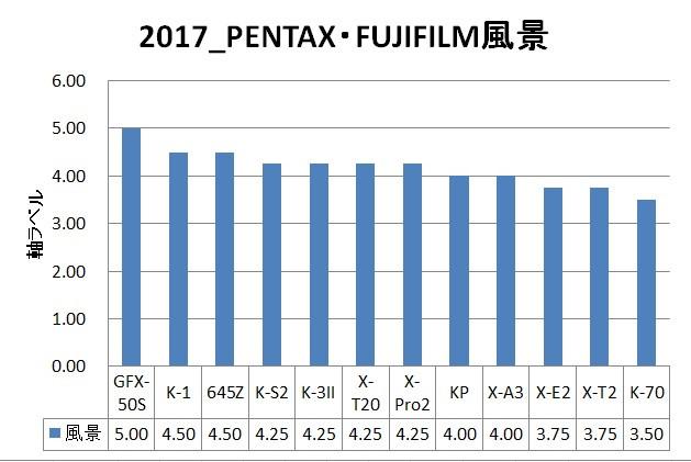 2017pentaxfujifilm_2