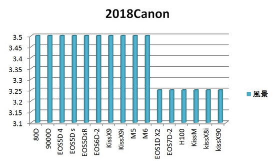 2018_09canon
