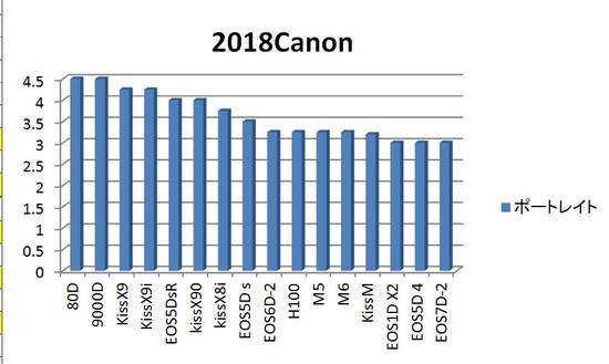 2018_09canon_2