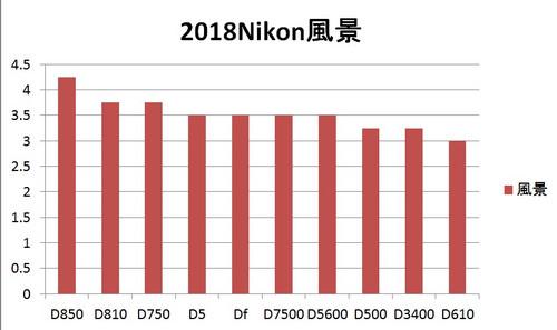 2018_09nikon