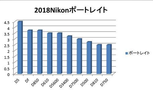 2018_09nikon_2