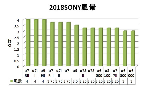 2018_09sony