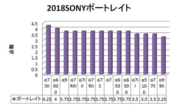 2018_09sony_2
