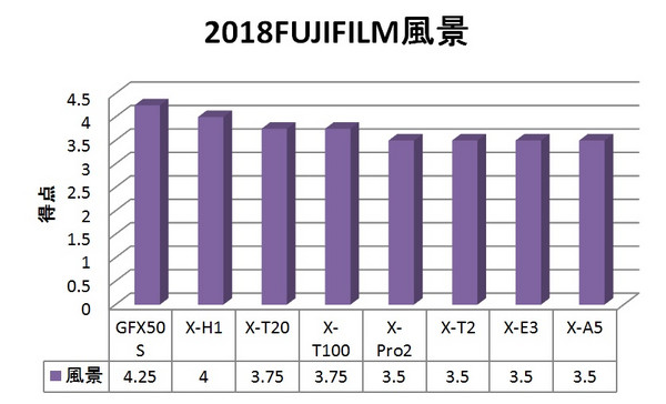 2018_09fujifilm