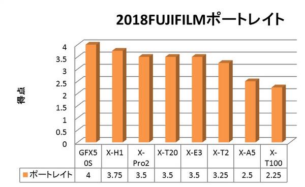 2018_09fujifilm_2