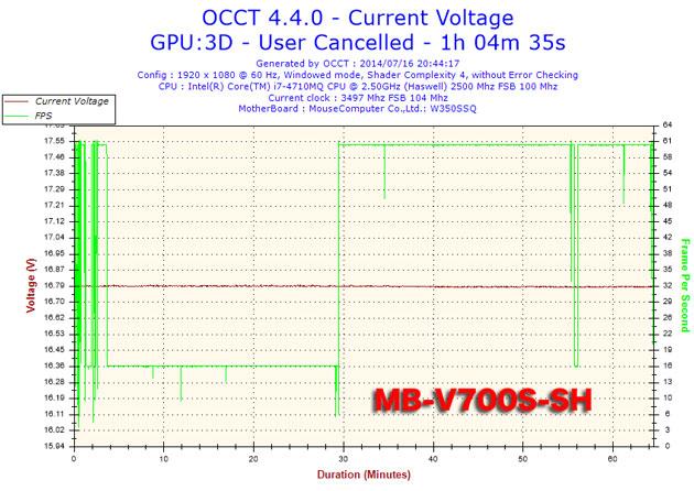2014071620h44voltagecurrentvoltage