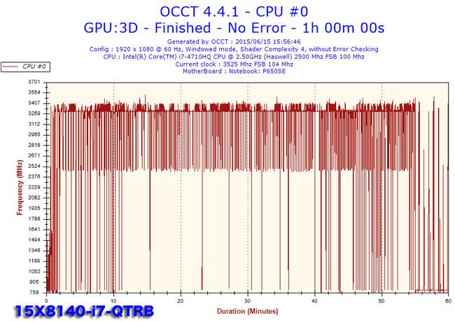 2015061515h56frequencycpu0