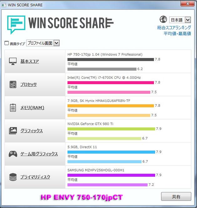 Winscorepro