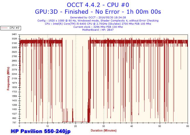 2016053018h34frequencycpu0