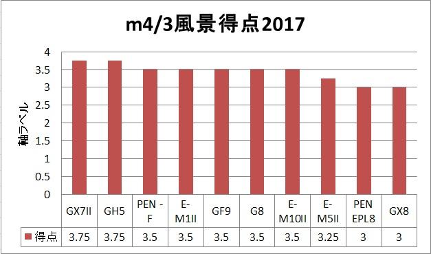 2017m43_3